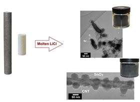 Graphite electrode (far left) that when electrolysed in molten LiCl with SnCl2 pellets forms Sn-filled carbon nanostructures (top right) or SnO2-decorated CNTs (bottom right).