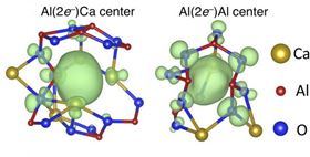 Electron anions (center green blob) pair up in the center of molecular cages and lower the temperature at which glass forms in C12A7 electride. Image: Johnson/Sushko/PNNL.