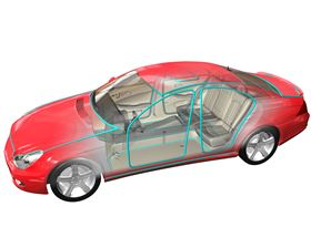 The green line shows the typical application areas of Betaforce adhesives in passenger cars.
