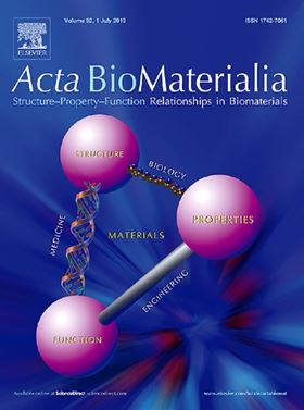 Acta Biomaterialia Special Issue Free for 3 Months - Drug Delivery for Musculoskeletal Applications