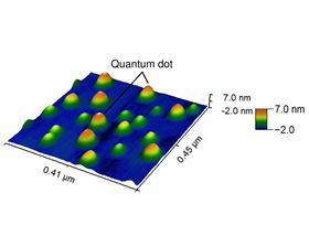 The quantum dots in the opto-spintronic nanostructure are made from indium arsenide; each quantum dot is around 10,000 times smaller than the thickness of a human hair. Image: Yuqing Huang.