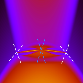 The spectrum of electronic states in a nanorod of cadmium arsenide, a Dirac semi-metal. The newly predicted 'hinge arc' surface states can be seen connecting the surface projections of the bulk and surface Dirac fermion states (dashed lines). Image: Zhijun Wang, Institute of Physics Chinese Academy of Sciences in Beijing/University of Illinois Department of Physics.