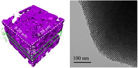 These images show the mesostructured silicon particle. Left: transmission X-ray microscopy 3D data set of one region of a particle, suggesting a spongy structure. Right: transmission electron microscopy image showing an ordered nanowire array. Images: Tian Lab.