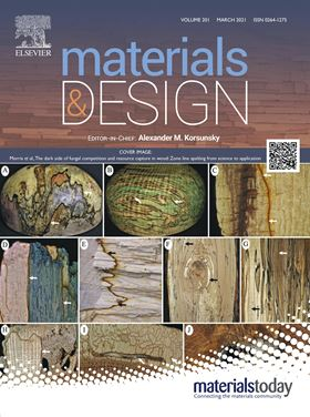 Materials & Design - Call for Papers: Special Issue on Low Dimensional and Nanostructured Materials for Advanced Functional Applications