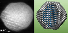 These images show the novel catalyst nanoparticle, which consists of a platinum shell surrounding a core made from alternating layers of cobalt (blue) and platinum (grey) atoms. Image: Sun lab/Brown University.