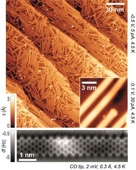These images show the graphene nanoribbons lying across the gold substrate. Image: Empa.