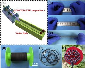 MWCNTs/TPU composite fibers— (a) Schemes of the process for the preparation of MWCNTs/TPU composite fibers by wet spinning method. The exhibition of flexible features of MWCNTs/TPU composite fibers under (b) stretching, and (c) twisting. d, e) The as-spun fiber wrapped around a cylinder over 4?m or placed on a petri dishes. f) A cassock knot woven by MWCNTs/TPU composite fiber on a flower. Credit: Wang et al. and Elsevier 2018