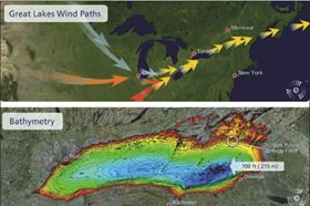 The wind is mostly coming from the west, meaning it has picked up speed and strength before hitting the Ontario side of the Great Lakes. Lake Ontario also has the advantage of not icing over in winter. (Image courtesy of Trillium Power.)