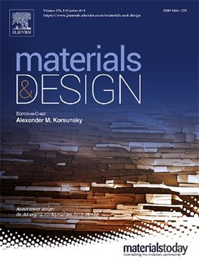 Materials & Design: Special Issue on Materials for Laser Additive Manufacturing