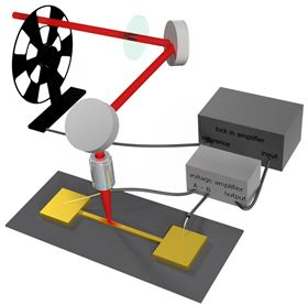This illustration shows the novel optical detection system developed by researchers at Rice University, which heats nanoscale gold wires with a single laser. Image: Natelson Research Group/Rice University.