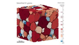 This characterization by the new machine-learning algorithm of the 3D microstructure of a polycrystalline material shows grains of different sizes and their boundaries. Image: Argonne National Laboratory.