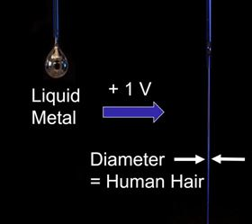 When liquid metal is released into water, its high surface tension makes it form droplets  rather than streams. But when a low voltage is applied, the surface tension drops, allowing the liquid metal to stream out as hair-like filaments. Image: Minyung Song, NC State University.