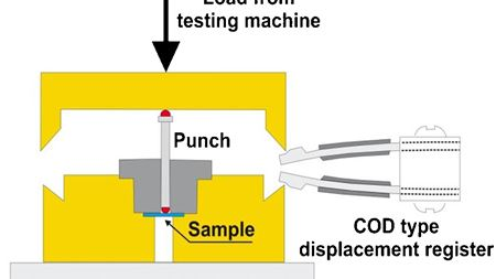 Use of small punch test to estimate mechanical properties