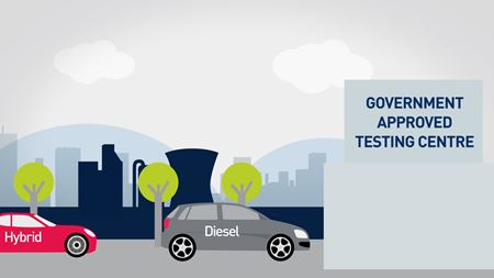 New video focuses on automotive air quality