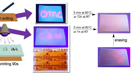 Light-emitting hybrid promises erasable data storage