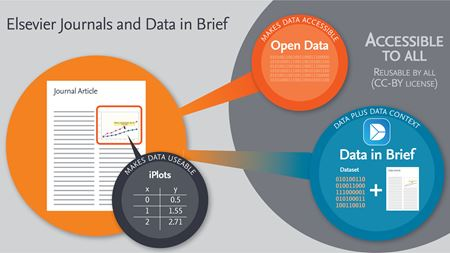 Elsevier puts data in the spotlight