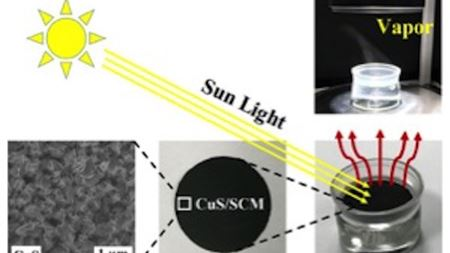 Composite membrane uses the sun to clean up water