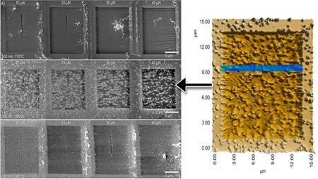 Nanotribological, nanomechanical and interfacial characterization of atomic layer deposited TiO2 on a silicon substrate