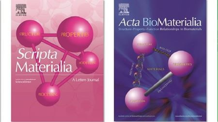 Openings for Editors - Acta Journals