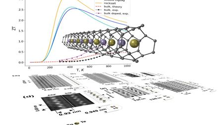 Nanowires can make highly effective thermoelectric materials