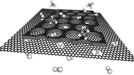 Large-area graphene membrane can separate gas mixtures