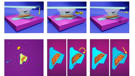 Twistronics breakthrough on manipulation of 2D materials