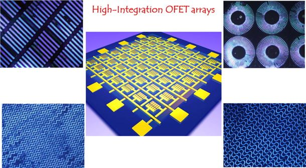 High-resolution patterning of organic semiconductor single crystal arrays for high-integration organic field-effect transistors