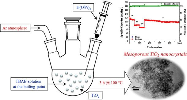 Mesoporous TiO2 nanocrystals produced by a fast hydrolytic process as high-rate long-lasting Li-ion battery anodes