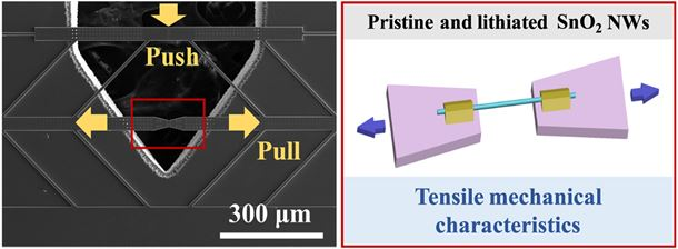 A nanomechanical device for in-situ tensile tests