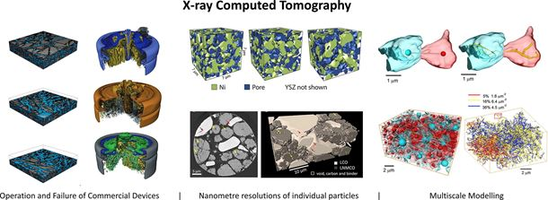 Developments in X-ray tomography characterization for electrochemical devices